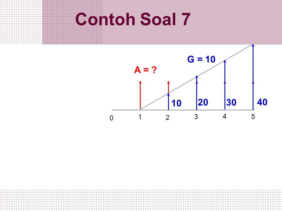 Contoh Soal 7 A = ? 1 2 0 3 4 5 10 30 20 40 G = 10