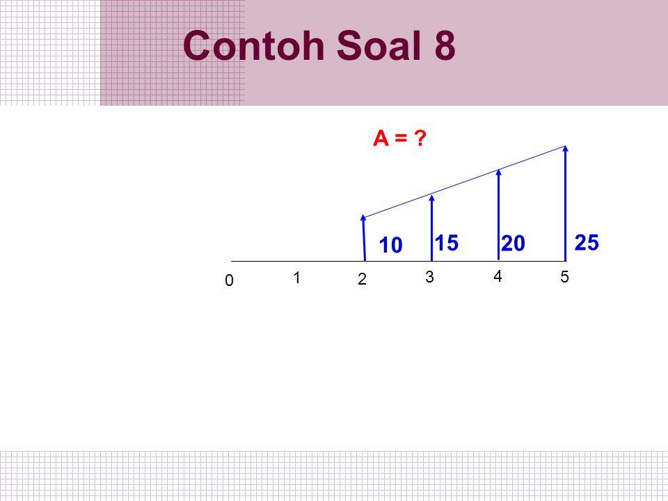 Contoh Soal 8 A = ? 1 2 0 3 4 5 10 20 15 25