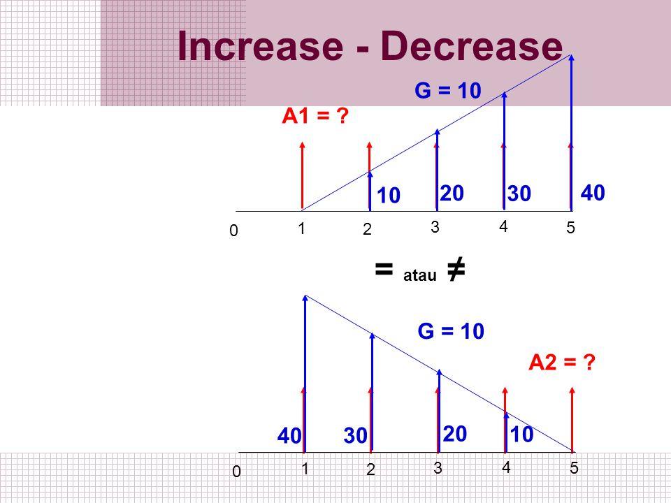 Increase - Decrease A1 = ? 1 2 0 3 4 5 10 30 20 40 G = 10 A2 = ? 1 2 0 3 4 5 10 30 20 40 G = 10 = atau ≠