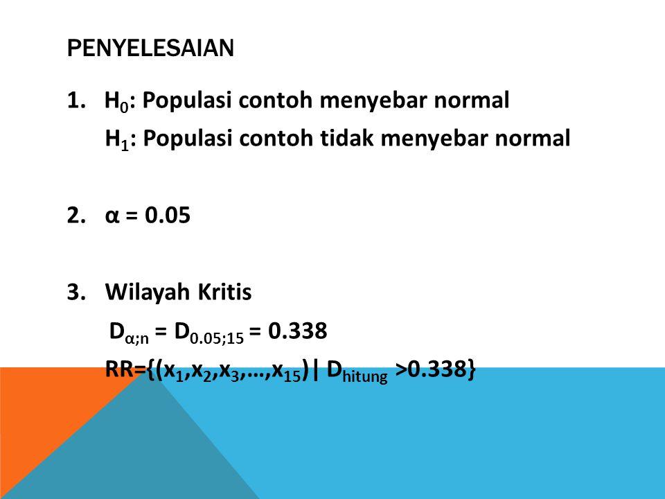 PENYELESAIAN 1.H 0 : Populasi contoh menyebar normal H 1 : Populasi contoh tidak menyebar normal 2.α = 0.05 3.Wilayah Kritis D α;n = D 0.05;15 = 0.338