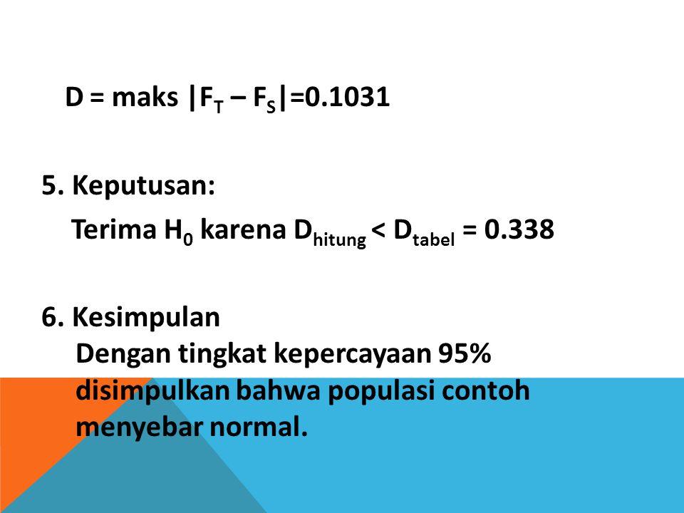 D = maks |F T – F S |=0.1031 5. Keputusan: Terima H 0 karena D hitung < D tabel = 0.338 6. Kesimpulan Dengan tingkat kepercayaan 95% disimpulkan bahwa