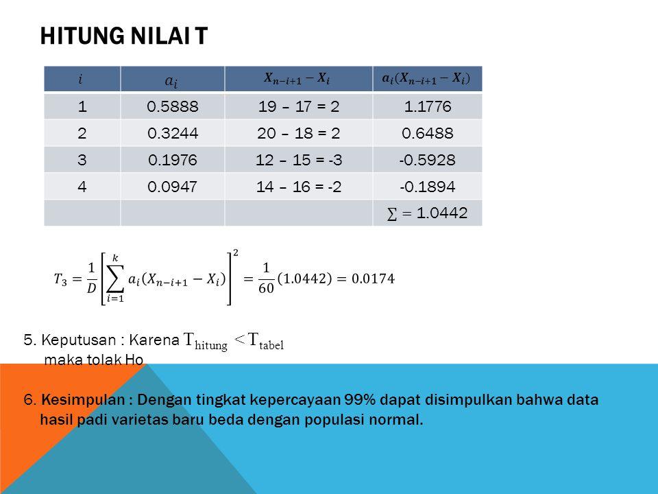 HITUNG NILAI T 10.588819 – 17 = 21.1776 20.324420 – 18 = 20.6488 30.197612 – 15 = -3-0.5928 40.094714 – 16 = -2-0.1894 5. Keputusan : Karena T hitung