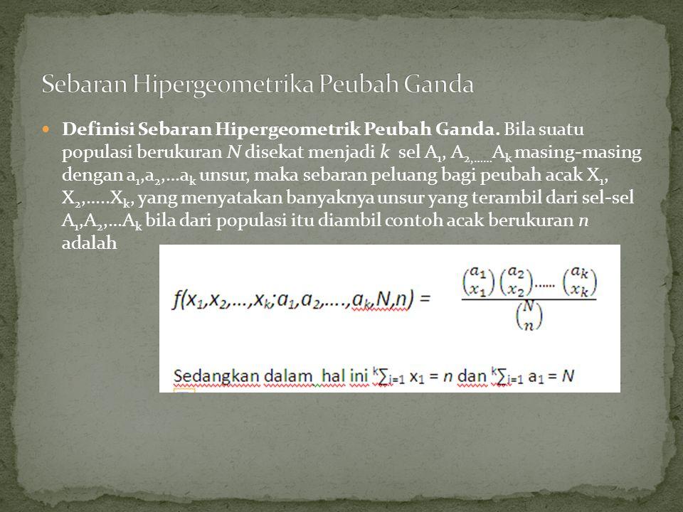 Definisi Sebaran Hipergeometrik Peubah Ganda.