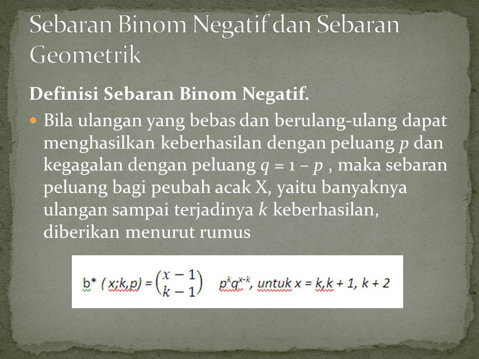 Definisi Sebaran Binom Negatif.
