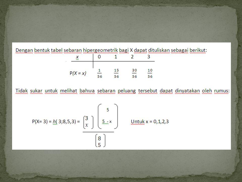 Bila dalam populasi N benda, k benda di antaranya diberi label berhasil dan N – k benda lainnya diberi label gagal maka sebaran peluang bagi peubah acak hipergeometrik X, yang menyatakan banyaknya keberhasilan dalam contoh acak berukuran n adalah