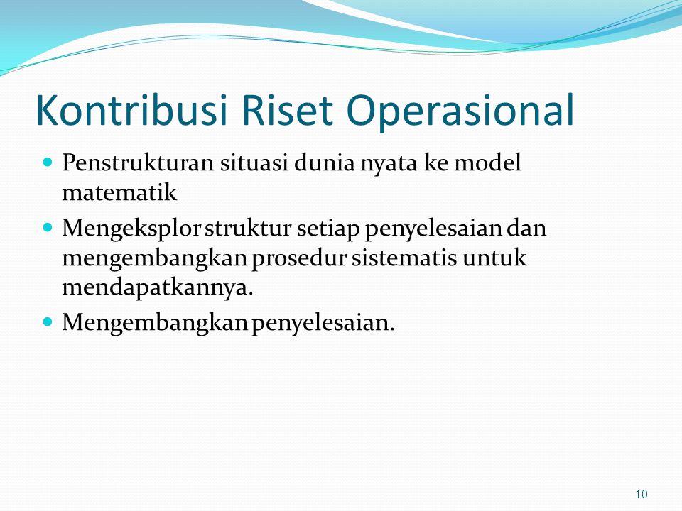 Kontribusi Riset Operasional Penstrukturan situasi dunia nyata ke model matematik Mengeksplor struktur setiap penyelesaian dan mengembangkan prosedur sistematis untuk mendapatkannya.