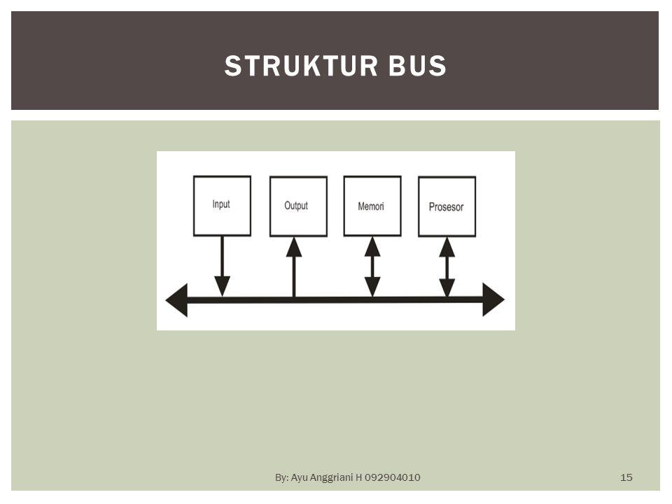 STRUKTUR BUS By: Ayu Anggriani H 092904010 15