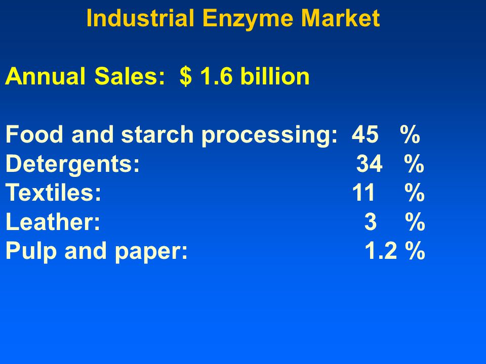 Industrial Enzyme Market Annual Sales: $ 1.6 billion Food and starch processing: 45 % Detergents: 34 % Textiles: 11 % Leather: 3 % Pulp and paper: 1.2