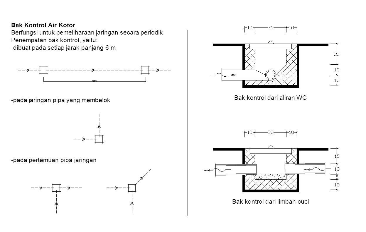 Bak Kontrol Air Kotor Berfungsi untuk pemeliharaan jaringan secara periodik Penempatan bak kontrol, yaitu: -dibuat pada setiap jarak panjang 6 m -pada