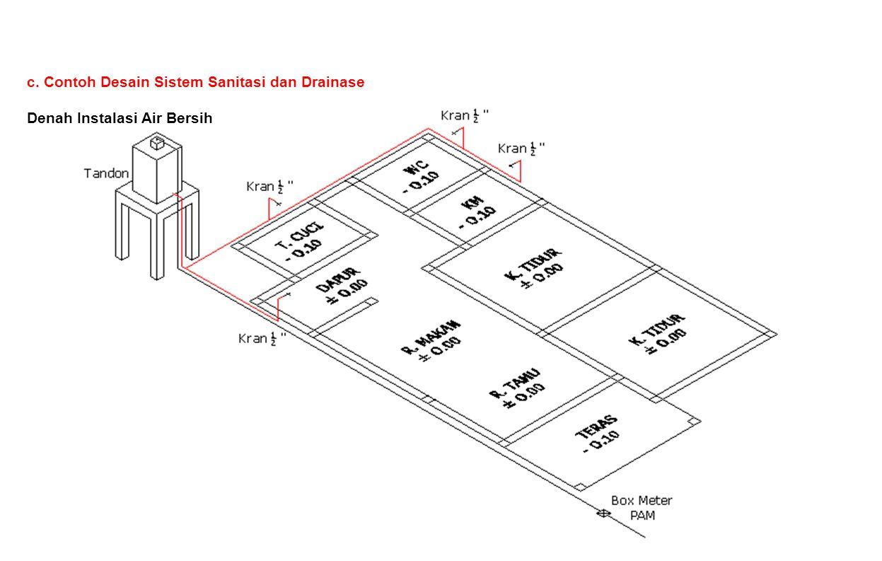 c. Contoh Desain Sistem Sanitasi dan Drainase Denah Instalasi Air Bersih