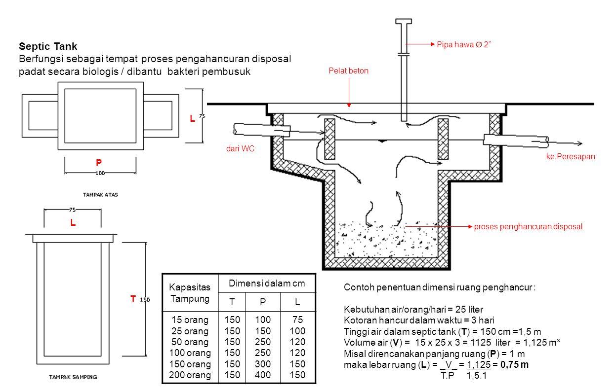 Peresapan Air Kotor Berfungsi sebagai filter aliran air dari septictank sebelum meresap ke dalam tanah Terdapat 2 model peresapan, yaitu: -model memanjang dipergunakan bila halaman cukup luas / tanah merupakan lapisan pasir -model sumuran dipergunakan pada halaman yang sempit / lapisan tanah bagian atas tidak mudah meresap air Peresapan model memanjang Tanah urug Ijuk Kerikil halus Kerikil kasar Pipa PVC  4 , pada sepanjang pipa diberi lubang-lubang kecil Kapasitas Tampung Panjang Peresapan 15 orang 25 orang 50 orang 100 orang 5 m 7 m 10 m 12 m Peresapan model sumuran dari Septic Tank  4 dari Septic Tank  4 Batu pecah Kerikil Pasir Ijuk