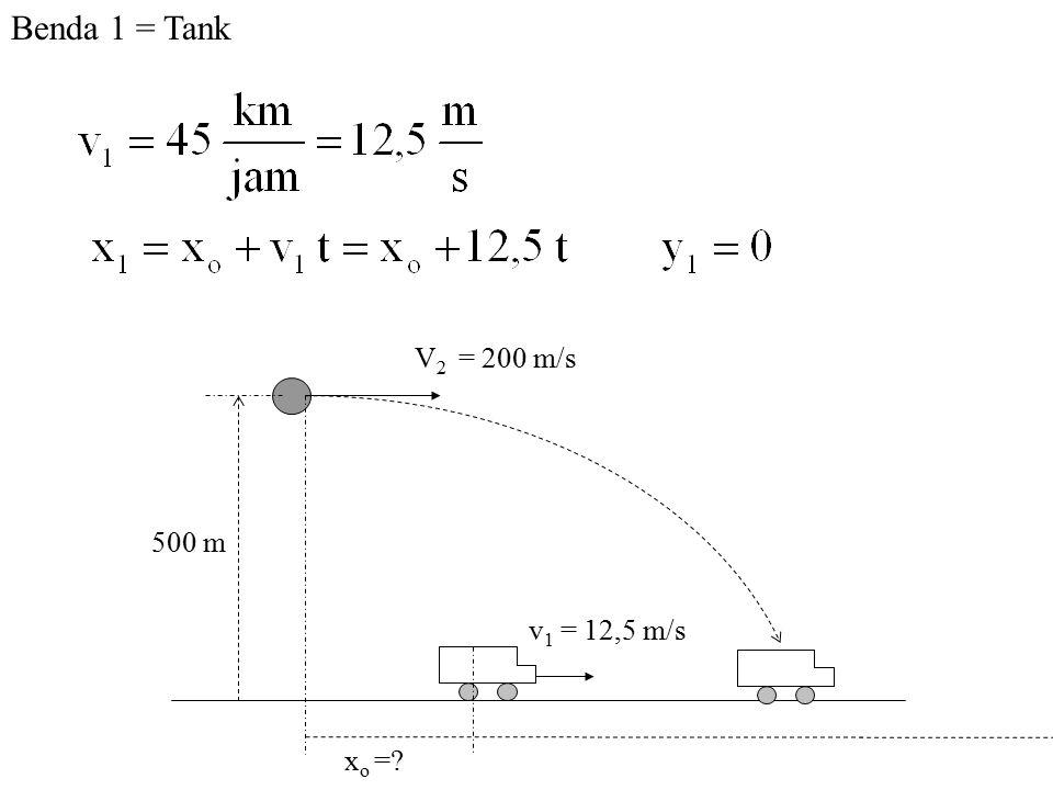Contoh Soal 1.9 Sebuah pembom bergerak horisontal dengan kecepatan 720 km/jam pada ketinggian 500 m di atas tanah. Di darat sebuah kendaraan lapis baj
