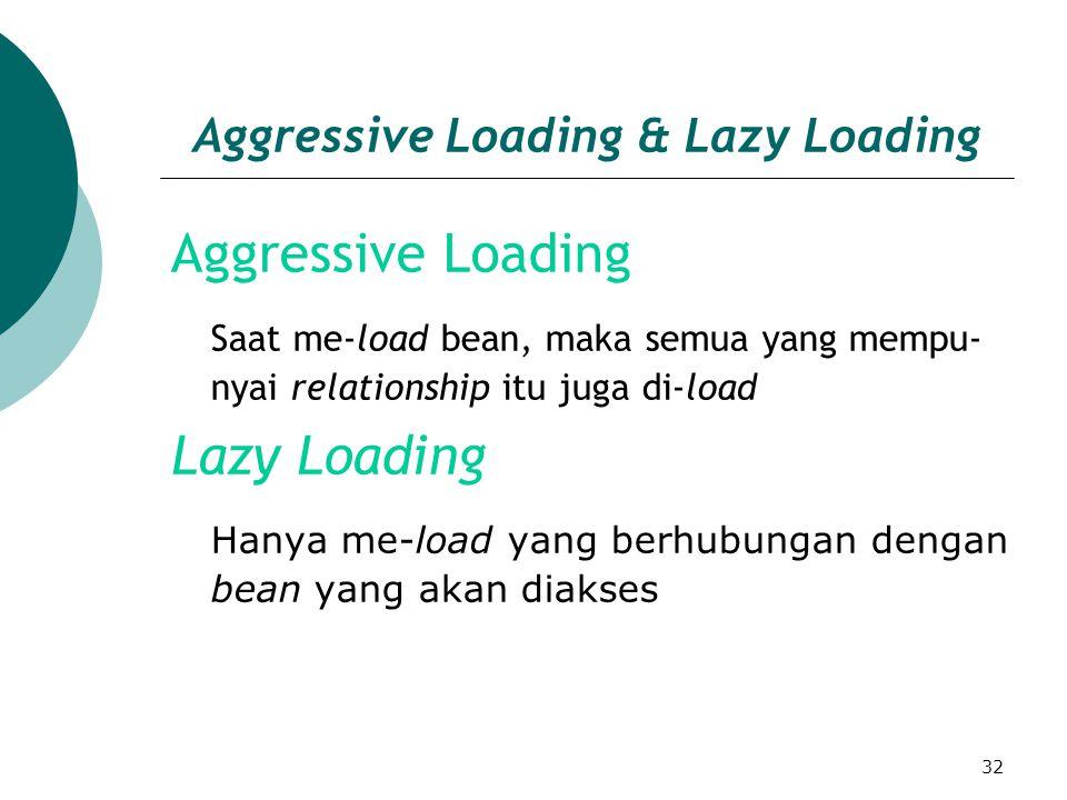 32 Aggressive Loading & Lazy Loading Aggressive Loading Saat me-load bean, maka semua yang mempu- nyai relationship itu juga di-load Lazy Loading Hanya me-load yang berhubungan dengan bean yang akan diakses