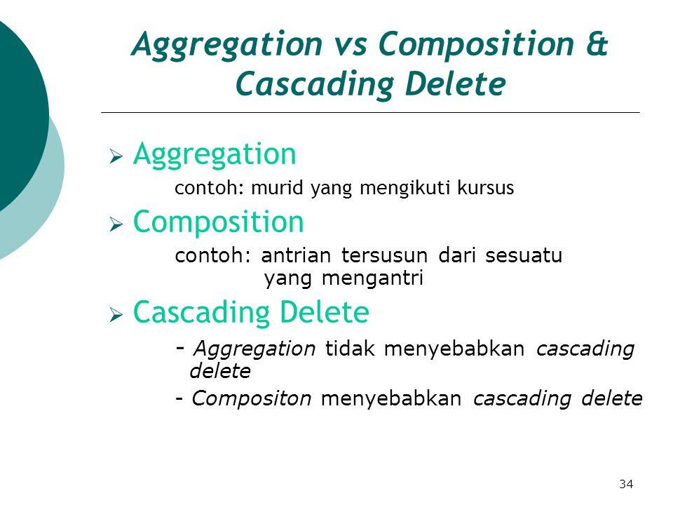 34 Aggregation vs Composition & Cascading Delete  Aggregation contoh: murid yang mengikuti kursus  Composition contoh: antrian tersusun dari sesuatu yang mengantri  Cascading Delete - Aggregation tidak menyebabkan cascading delete - Compositon menyebabkan cascading delete