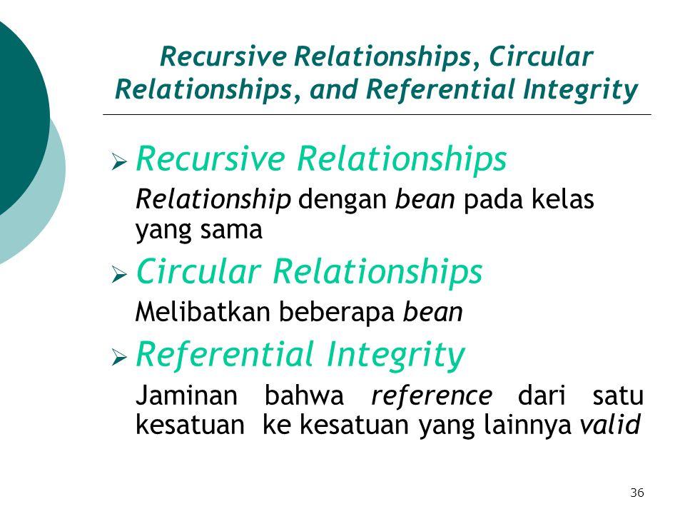 36 Recursive Relationships, Circular Relationships, and Referential Integrity RRecursive Relationships Relationship dengan bean pada kelas yang sama CCircular Relationships Melibatkan beberapa bean RReferential Integrity Jaminan bahwa reference dari satu kesatuan ke kesatuan yang lainnya valid