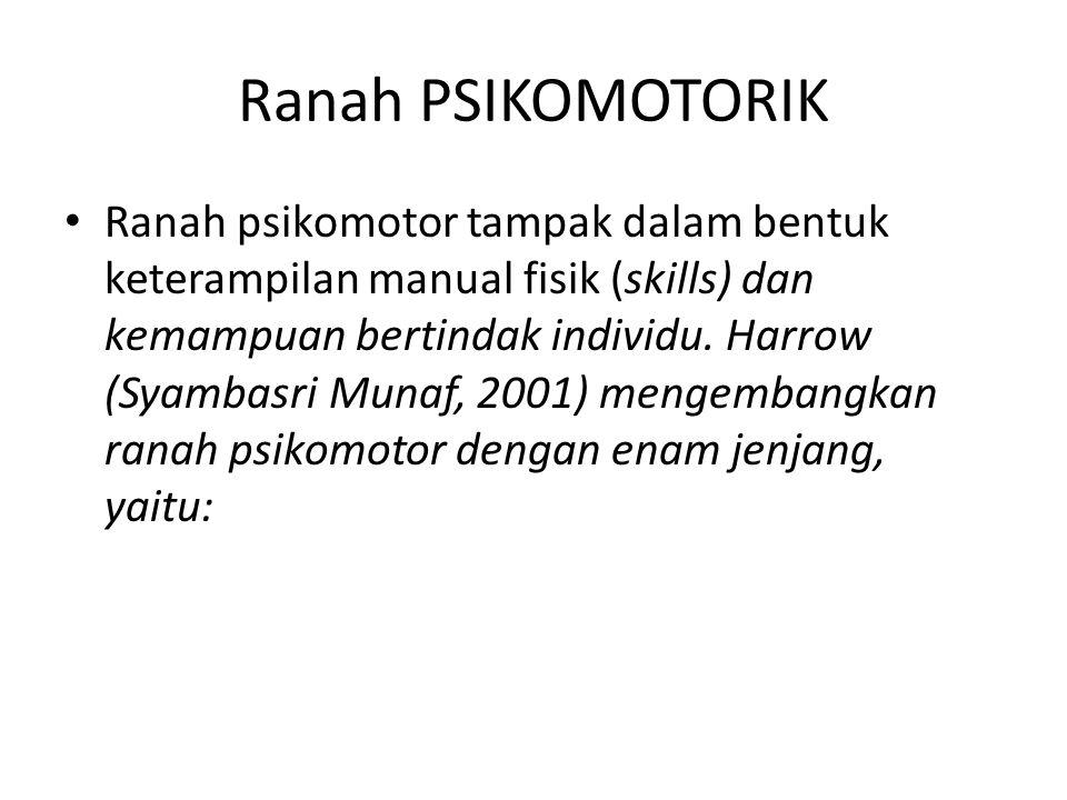 Ranah PSIKOMOTORIK Ranah psikomotor tampak dalam bentuk keterampilan manual fisik (skills) dan kemampuan bertindak individu. Harrow (Syambasri Munaf,
