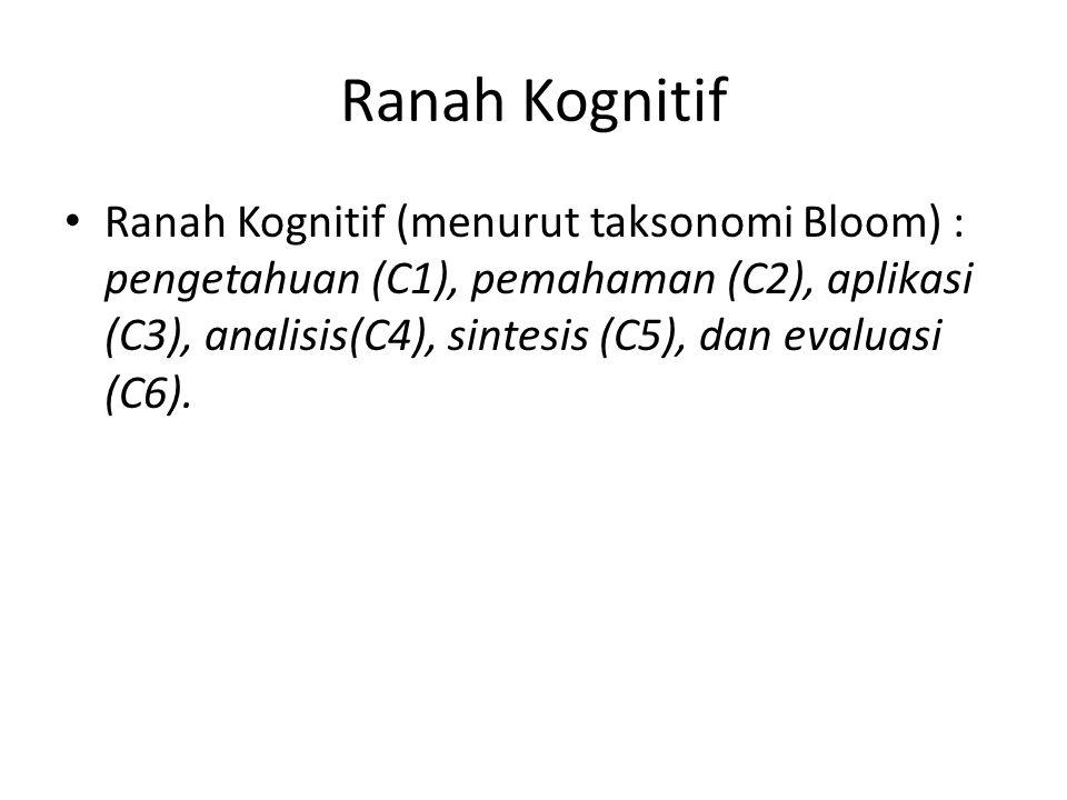 Ranah Kognitif Ranah Kognitif (menurut taksonomi Bloom) : pengetahuan (C1), pemahaman (C2), aplikasi (C3), analisis(C4), sintesis (C5), dan evaluasi (