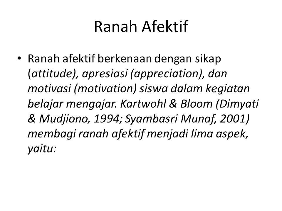 Ranah Afektif Ranah afektif berkenaan dengan sikap (attitude), apresiasi (appreciation), dan motivasi (motivation) siswa dalam kegiatan belajar mengaj
