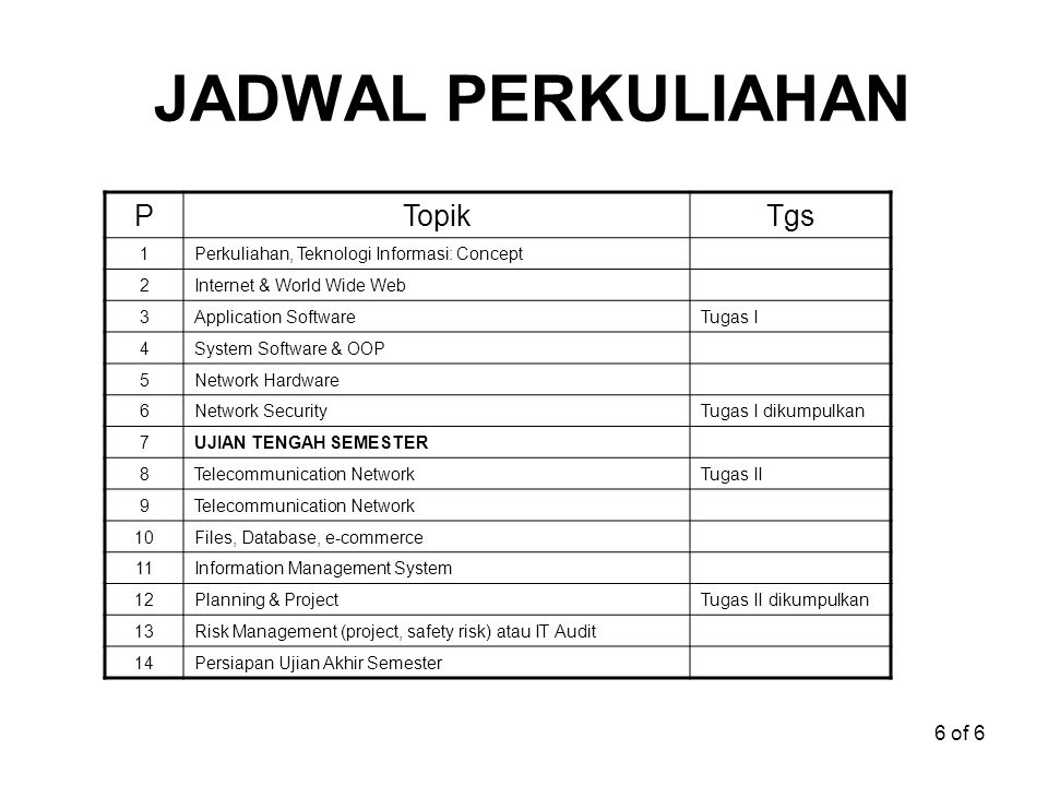 6 of 6 JADWAL PERKULIAHAN PTopikTgs 1Perkuliahan, Teknologi Informasi: Concept 2Internet & World Wide Web 3Application SoftwareTugas I 4System Software & OOP 5Network Hardware 6Network SecurityTugas I dikumpulkan 7UJIAN TENGAH SEMESTER 8Telecommunication NetworkTugas II 9Telecommunication Network 10Files, Database, e-commerce 11Information Management System 12Planning & ProjectTugas II dikumpulkan 13Risk Management (project, safety risk) atau IT Audit 14Persiapan Ujian Akhir Semester