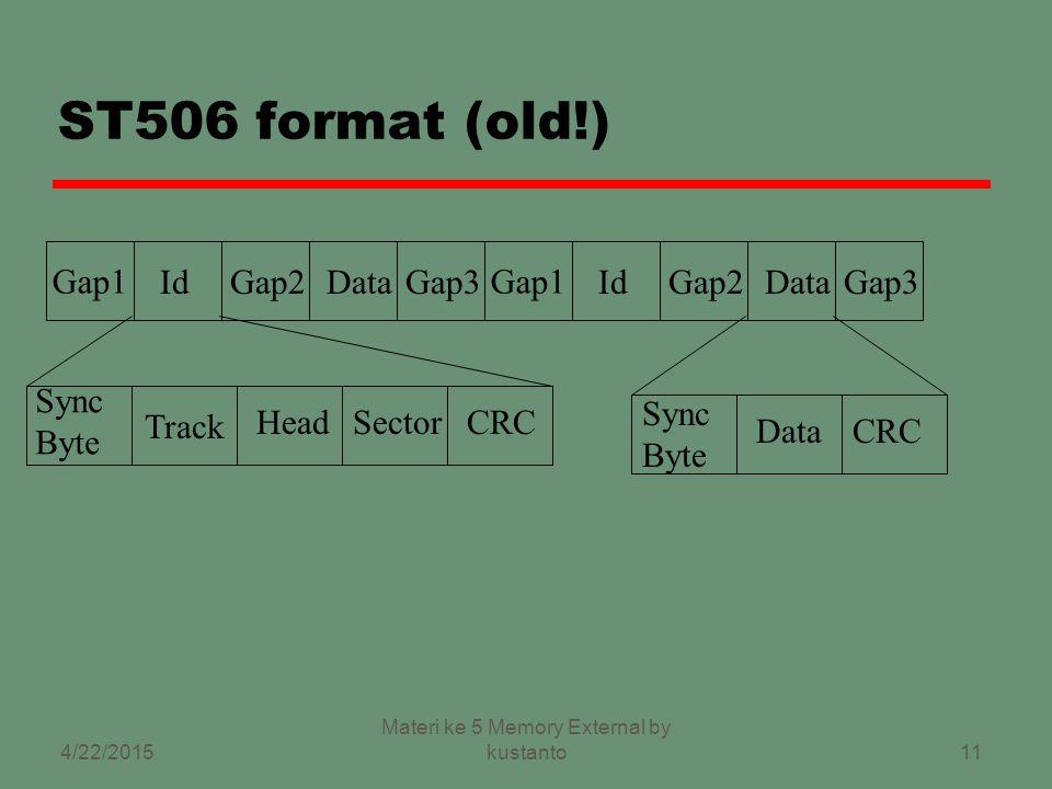10 Pencarian Sector zHarus dapat mengenali awal suatu track dan sector zFormat disk yMenambahkan informasi tambahan yMemberi tanda awal track dan sector 4/22/2015 Materi ke 5 Memory External by kustanto