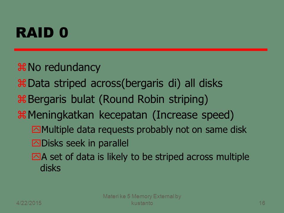 15 RAID (Redundant Array of Independent Disks) zAda 6 level zTidak berhirarki zSejumlah disks (fisik) yg dipandang sbg satu drive (logical) oleh Sistem Operasi zData tersebar diantara disk fisik 4/22/2015 Materi ke 5 Memory External by kustanto