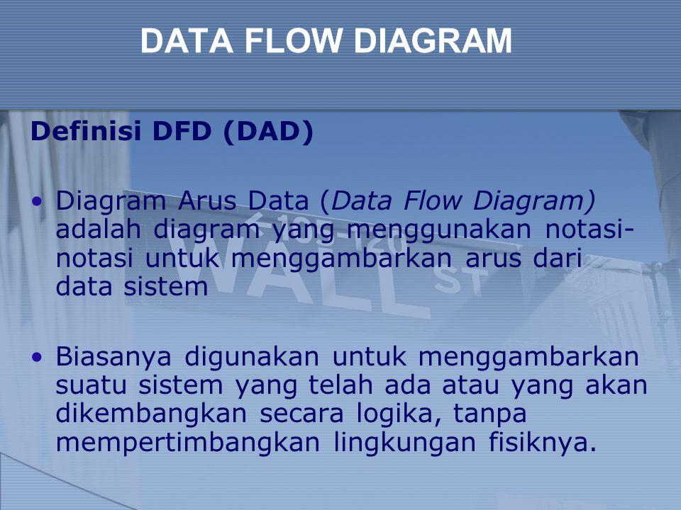 DATA FLOW DIAGRAM Definisi DFD (DAD) Diagram Arus Data (Data Flow Diagram) adalah diagram yang menggunakan notasi- notasi untuk menggambarkan arus dar