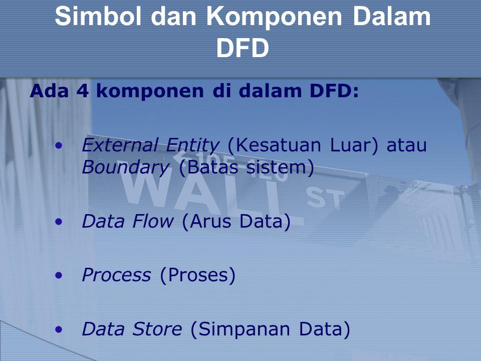 Simbol dan Komponen Dalam DFD Ada 4 komponen di dalam DFD: External Entity (Kesatuan Luar) atau Boundary (Batas sistem) Data Flow (Arus Data) Process