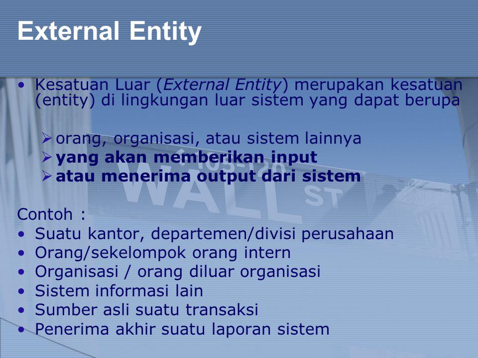 External Entity Kesatuan Luar (External Entity) merupakan kesatuan (entity) di lingkungan luar sistem yang dapat berupa  orang, organisasi, atau sist