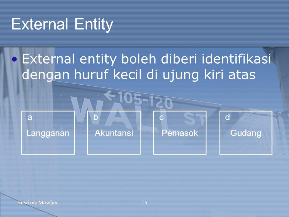 Suwirno Mawlan15 External Entity External entity boleh diberi identifikasi dengan huruf kecil di ujung kiri atas GudangPemasokAkuntansiLangganan adcb