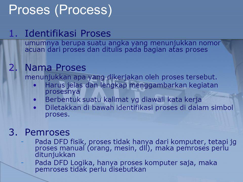 Proses (Process) 1.Identifikasi Proses umumnya berupa suatu angka yang menunjukkan nomor acuan dari proses dan ditulis pada bagian atas proses 2.Nama