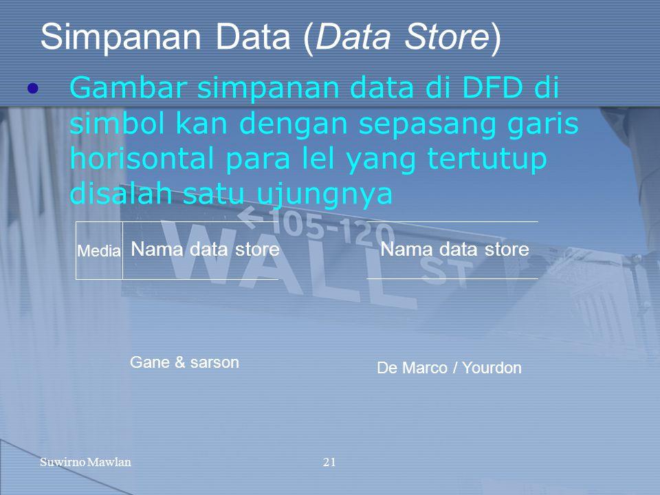 Suwirno Mawlan21 Simpanan Data (Data Store) Gambar simpanan data di DFD di simbol kan dengan sepasang garis horisontal para lel yang tertutup disalah