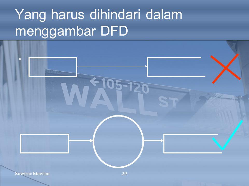 Suwirno Mawlan29 Yang harus dihindari dalam menggambar DFD.