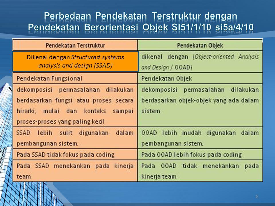 Proses (Process) Suwirno Mawlan19 2 Hitung Gaji Personalia Kartu jam kerjaDaftar gaji 1.
