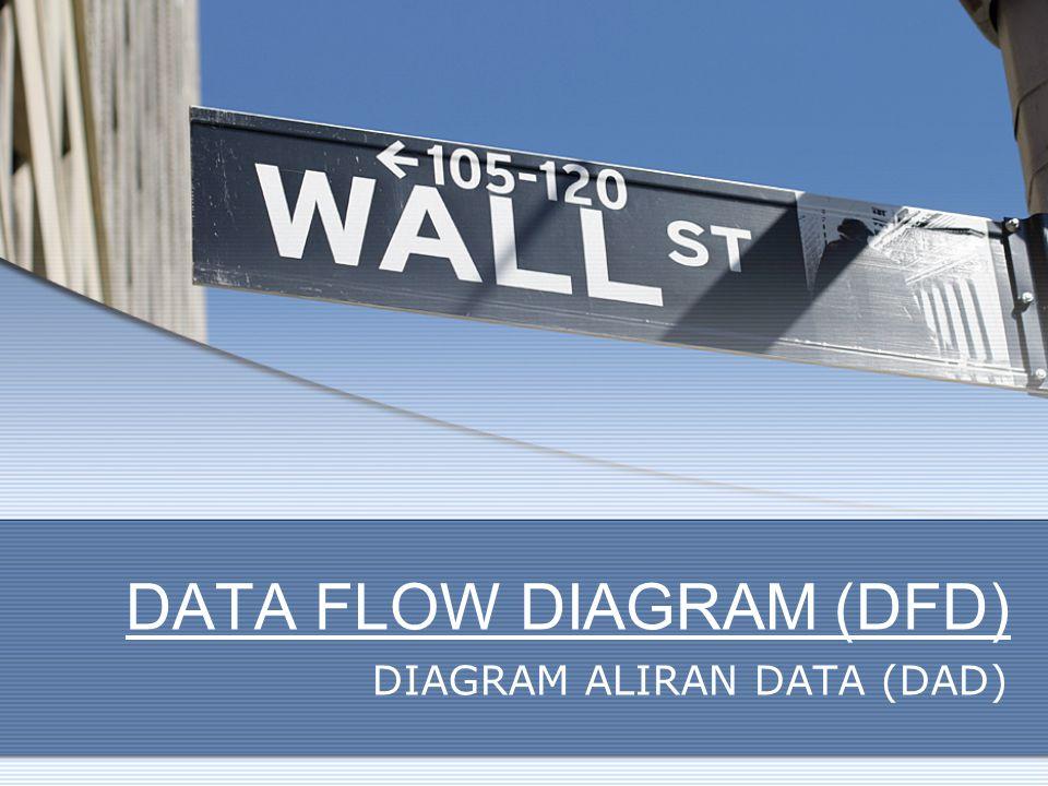 DATA FLOW DIAGRAM Definisi DFD (DAD) Diagram Arus Data (Data Flow Diagram) adalah diagram yang menggunakan notasi- notasi untuk menggambarkan arus dari data sistem Biasanya digunakan untuk menggambarkan suatu sistem yang telah ada atau yang akan dikembangkan secara logika, tanpa mempertimbangkan lingkungan fisiknya.