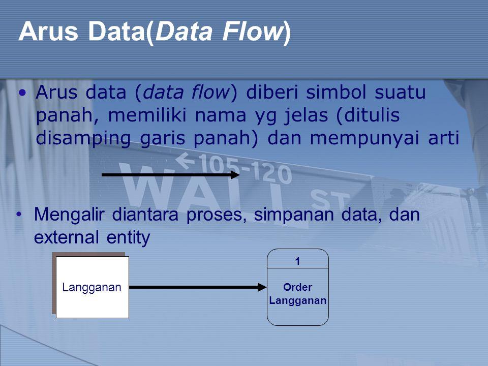 Arus Data(Data Flow) Arus data (data flow) diberi simbol suatu panah, memiliki nama yg jelas (ditulis disamping garis panah) dan mempunyai arti Mengal