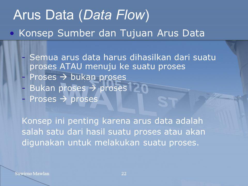 Suwirno Mawlan22 Arus Data (Data Flow) Konsep Sumber dan Tujuan Arus Data -Semua arus data harus dihasilkan dari suatu proses ATAU menuju ke suatu pro