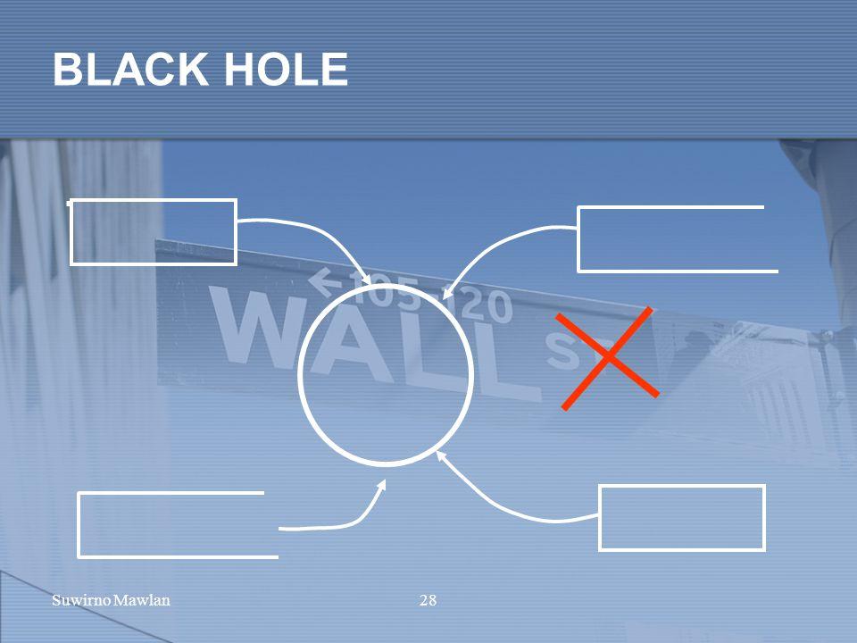 Suwirno Mawlan28 BLACK HOLE.