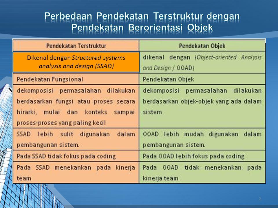 Proses (Process) Suwirno Mawlan14 2 Hitung Gaji Personalia Kartu jam kerjaDaftar gaji 1.