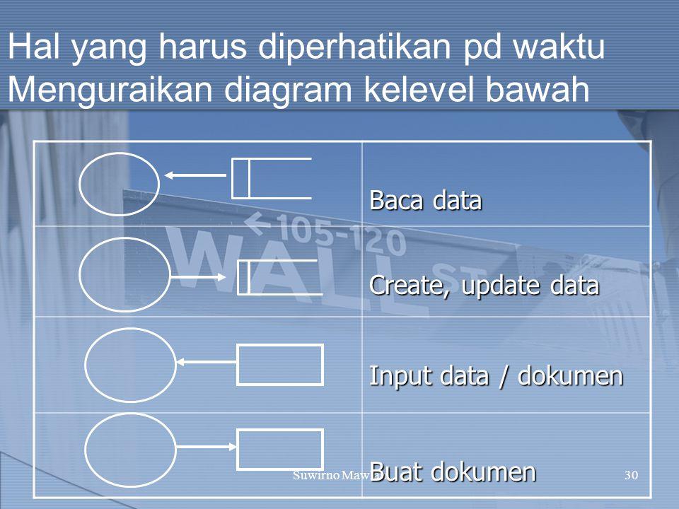 Suwirno Mawlan30 Hal yang harus diperhatikan pd waktu Menguraikan diagram kelevel bawah Baca data Create, update data Input data / dokumen Buat dokume