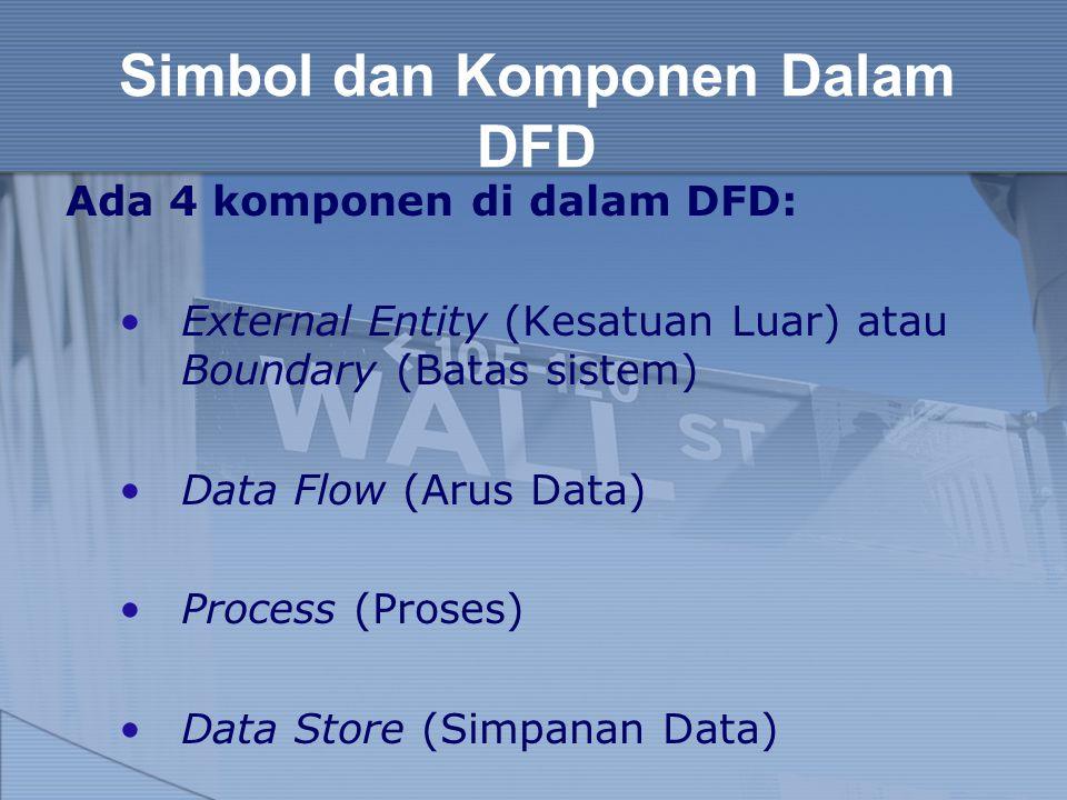 Ketentuan Menggambar Simpanan Data (Data Store) 1.Gambar simpanan data di DFD di simbolkan dengan sepasang garis horisontal paralel yang tertutup disalah satu ujungnya Media /No.urut Nama data store D5 Buku besar Contoh : 2.Hanya berhubungan dengan proses saja sbg pengguna/perubah data D5 piutang dagang D1 penjualan D5 piutang dagang Langganan 1 Membuat Laporan piutang D5 piutang dagang Laporan piutang