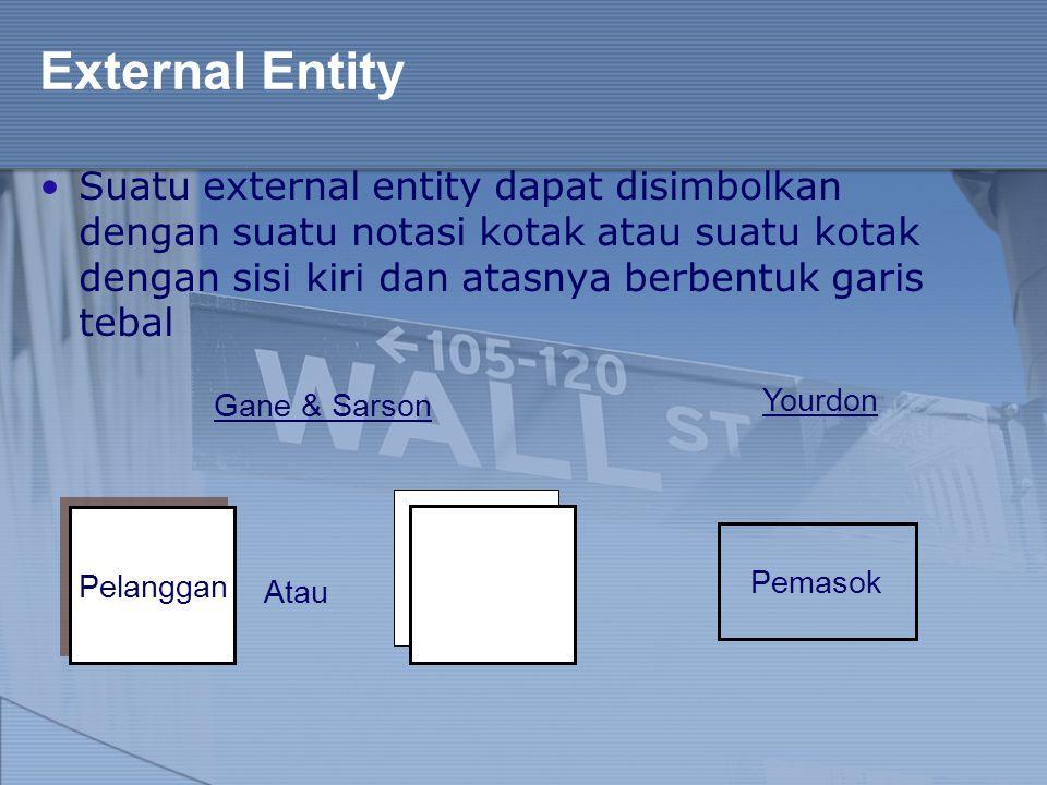 External Entity Suatu external entity dapat disimbolkan dengan suatu notasi kotak atau suatu kotak dengan sisi kiri dan atasnya berbentuk garis tebal