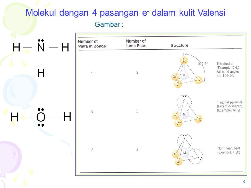 Molekul dengan 4 pasangan e - dalam kulit Valensi Gambar : 6