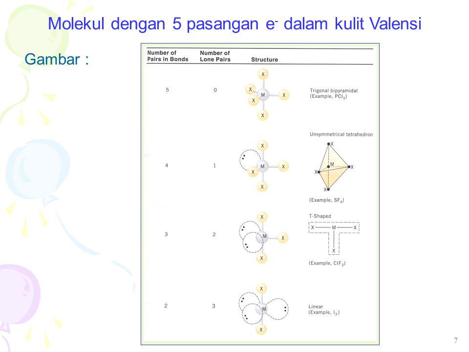 Molekul dengan 5 pasangan e - dalam kulit Valensi Gambar : 7