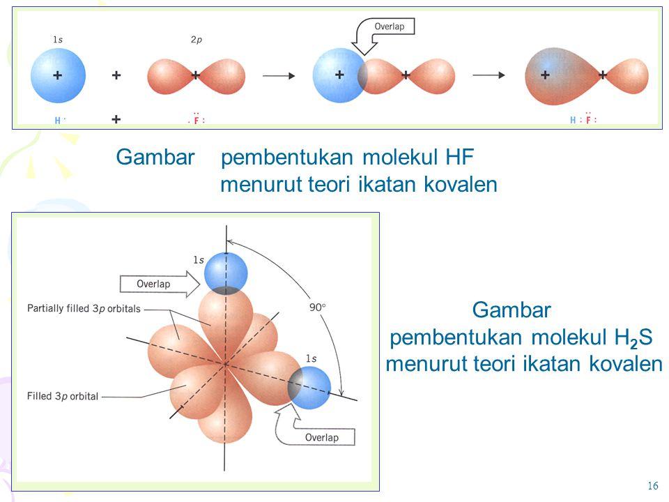 Gambar pembentukan molekul HF menurut teori ikatan kovalen Gambar pembentukan molekul H 2 S menurut teori ikatan kovalen 16