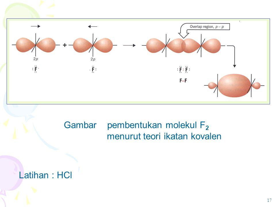 Gambar pembentukan molekul F 2 menurut teori ikatan kovalen Latihan : HCl 17