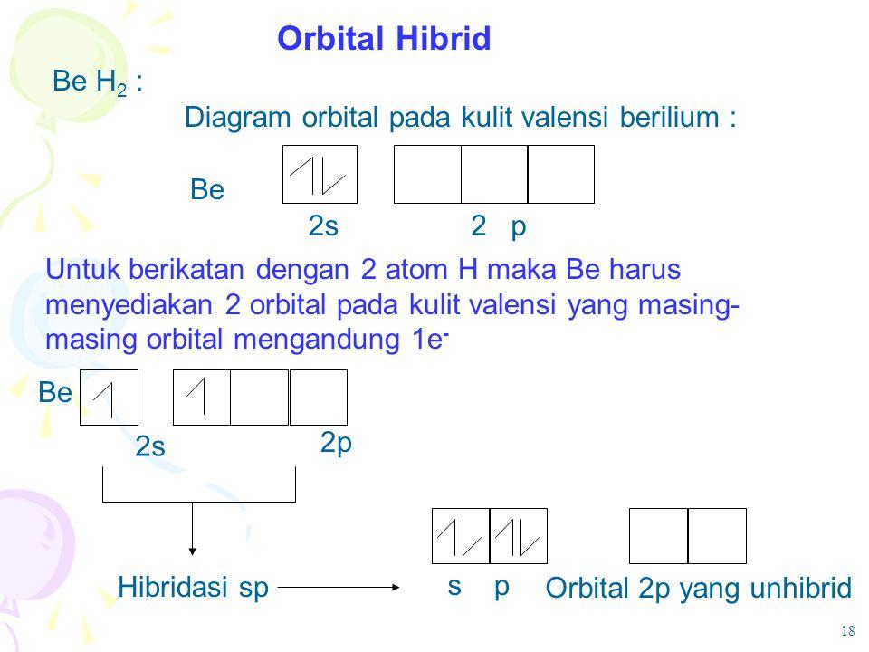 Orbital Hibrid Be H 2 : Diagram orbital pada kulit valensi berilium : Be 2s2 p Untuk berikatan dengan 2 atom H maka Be harus menyediakan 2 orbital pad