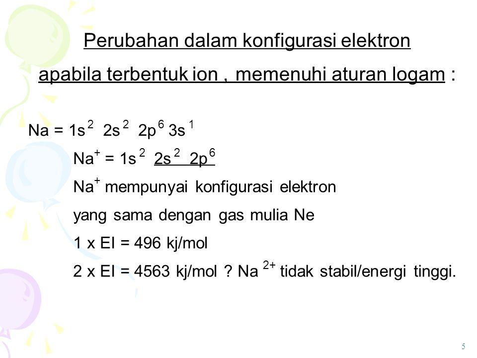 5 Na = 1s 2 2s 2 2p 6 3s 1 Na + = 1s 2 2s 2 2p 6 Na + mempunyai konfigurasi elektron yang sama dengan gas mulia Ne 1 x EI = 496 kj/mol 2 x EI = 4563 k