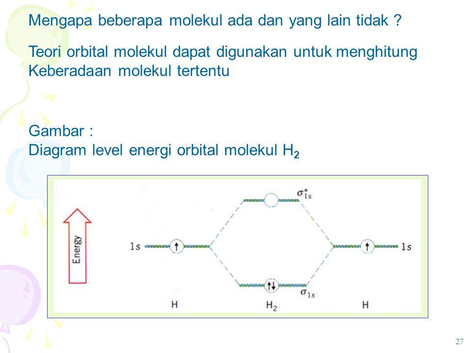 Teori orbital molekul dapat digunakan untuk menghitung Keberadaan molekul tertentu Mengapa beberapa molekul ada dan yang lain tidak ? Gambar : Diagram