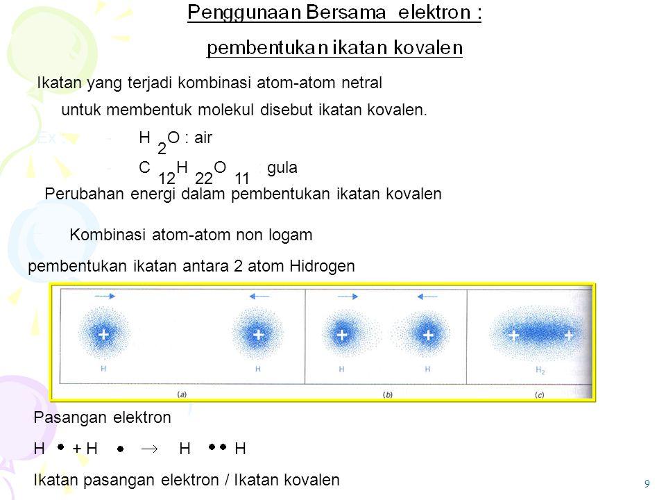 Ikatan yang terjadi kombinasi atom-atom netral untuk membentuk molekul disebut ikatan kovalen. Ex :-H 2 O : air - C 12 H 22 O 11 : gula 9 Perubahan en