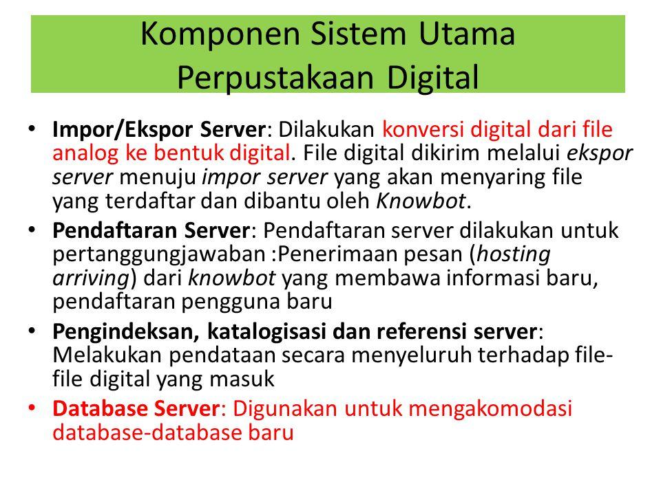 Komponen Sistem Utama Perpustakaan Digital Impor/Ekspor Server: Dilakukan konversi digital dari file analog ke bentuk digital. File digital dikirim me